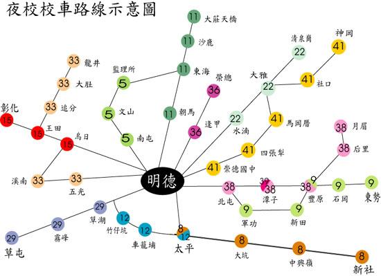 地图标记路线素材